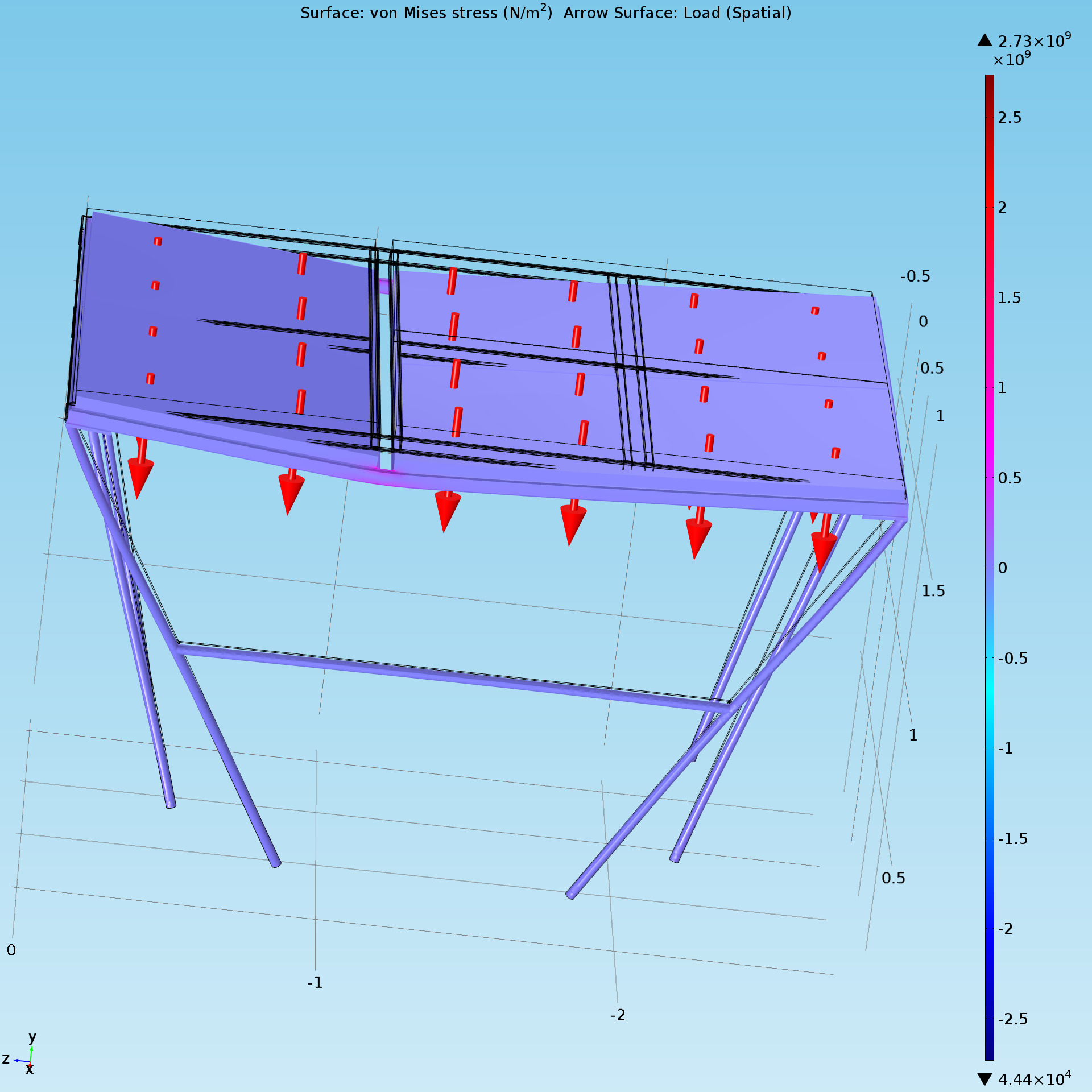 Perpendicular force acting on the panels with scaled deflection